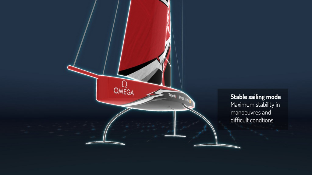 America-s Cup AC75 06