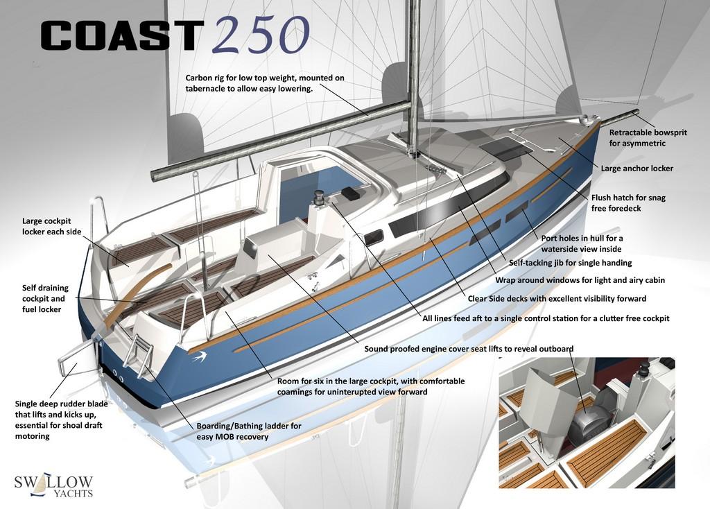 Swallow Yachts Coast 250 02