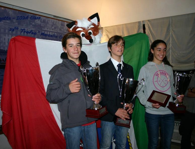 Trofeo Campobasso 2016 01