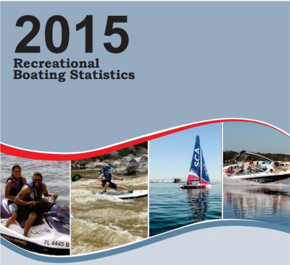 US Coast Guard 2015 Accident Statistics