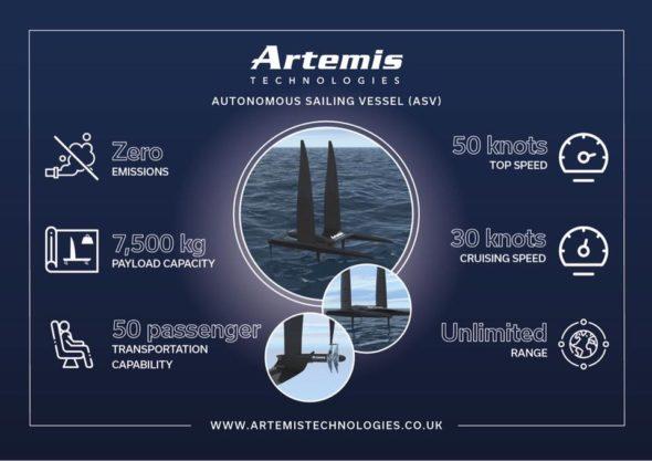 Artemis Autonomous Sailing Vessel