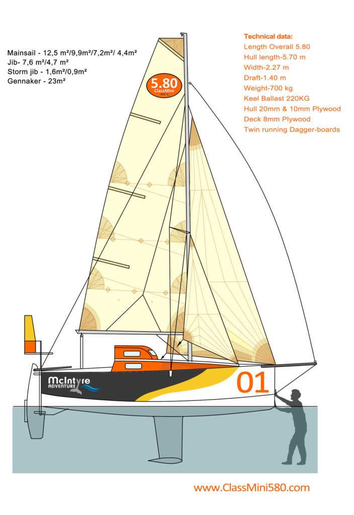 ClassMini580 01
